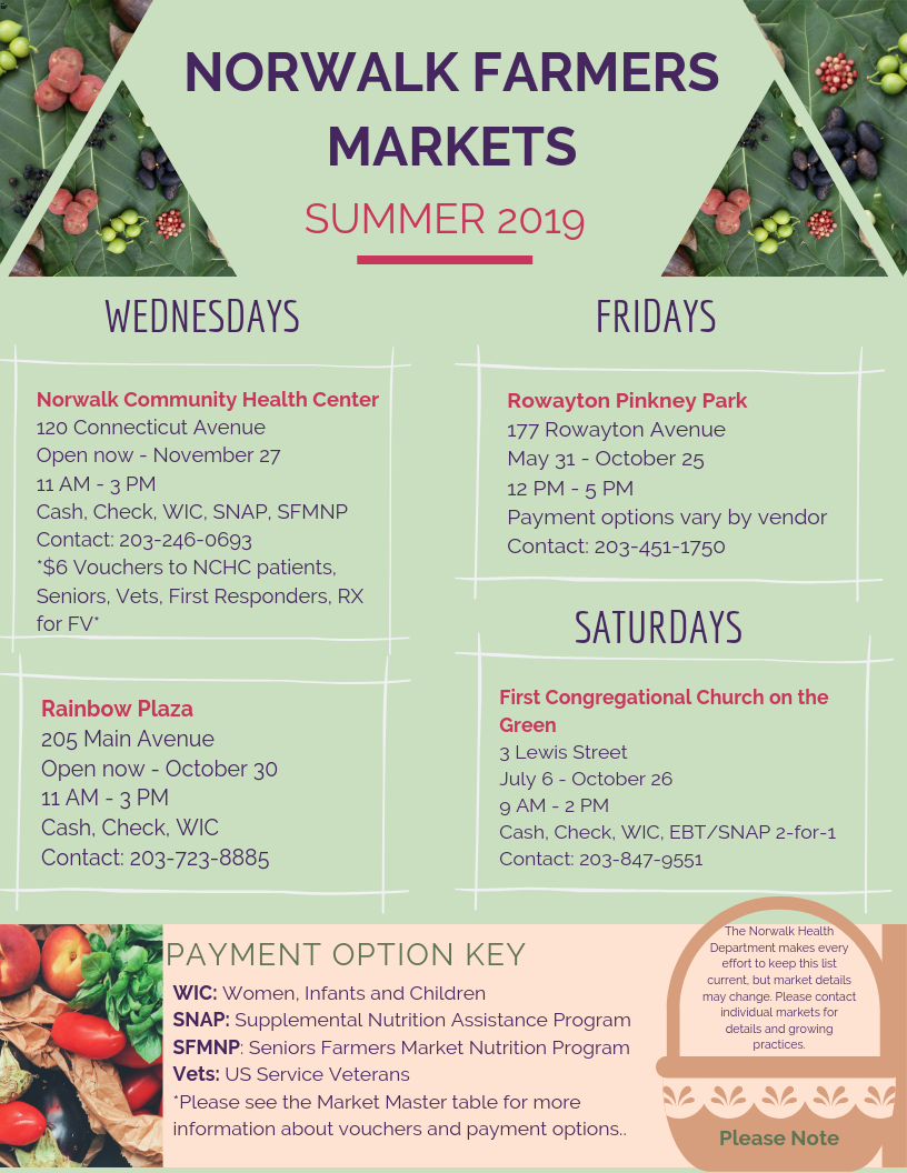 Norwalk Farmers Markets 2019_052919