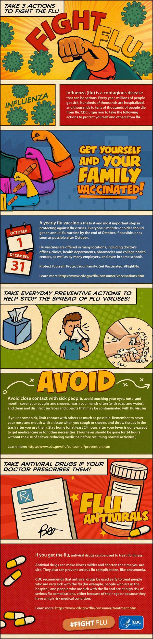 Take3 Fight Flu Infographic
