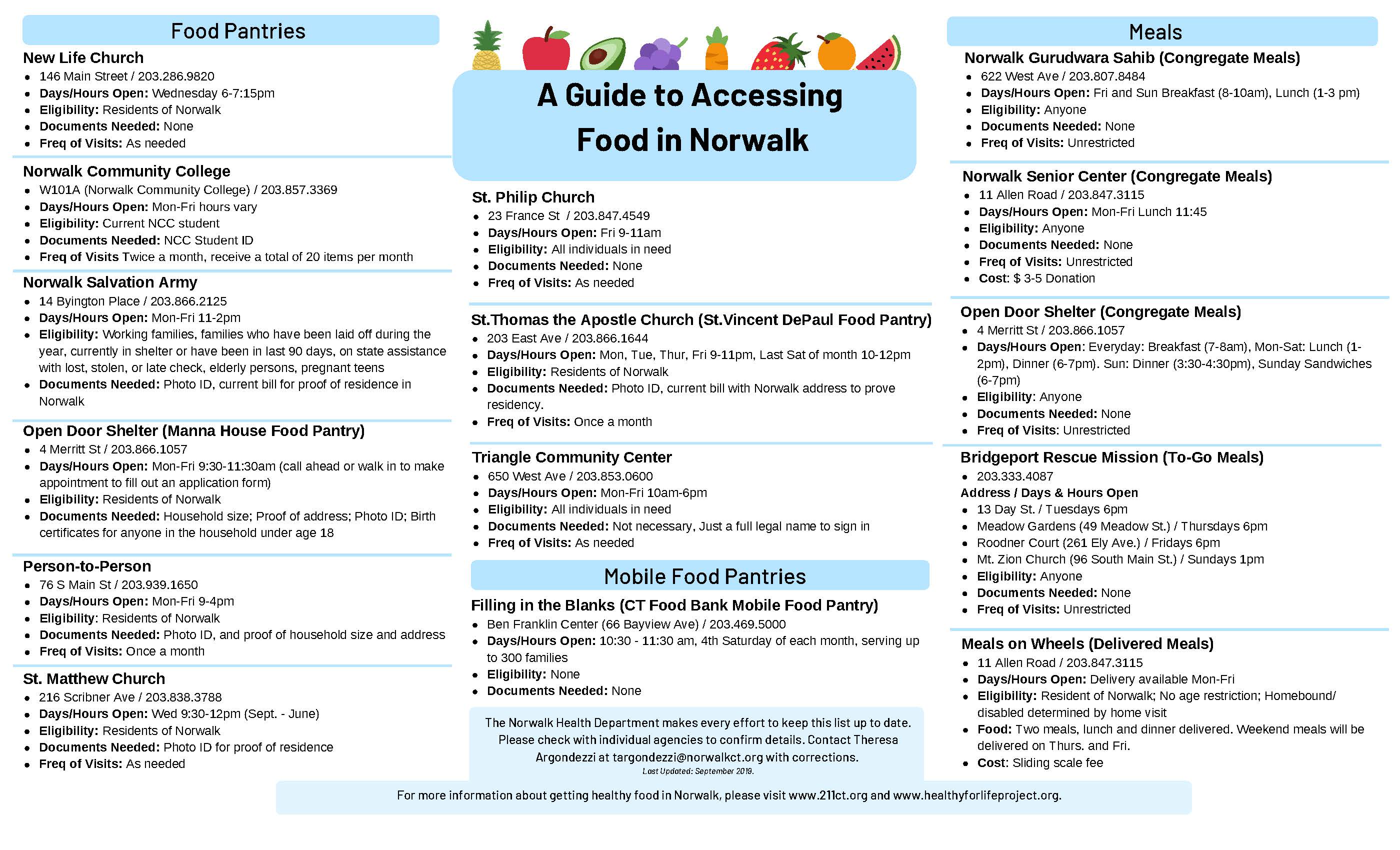 A Guide to Accessing Food in Norwalk_English_Sept 2019