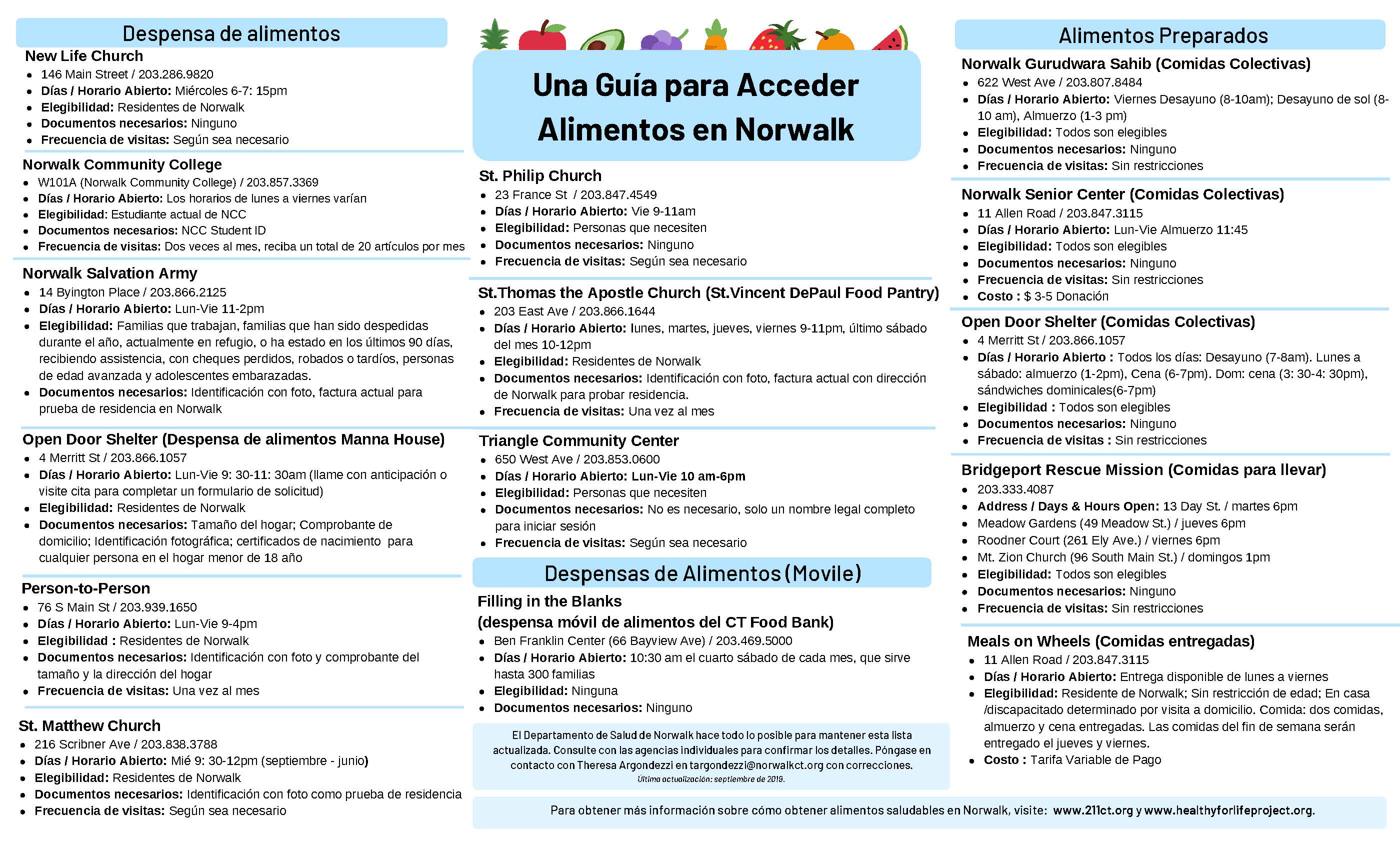 A Guide to Accessing Food in Norwalk_Spanish_Sept 2019
