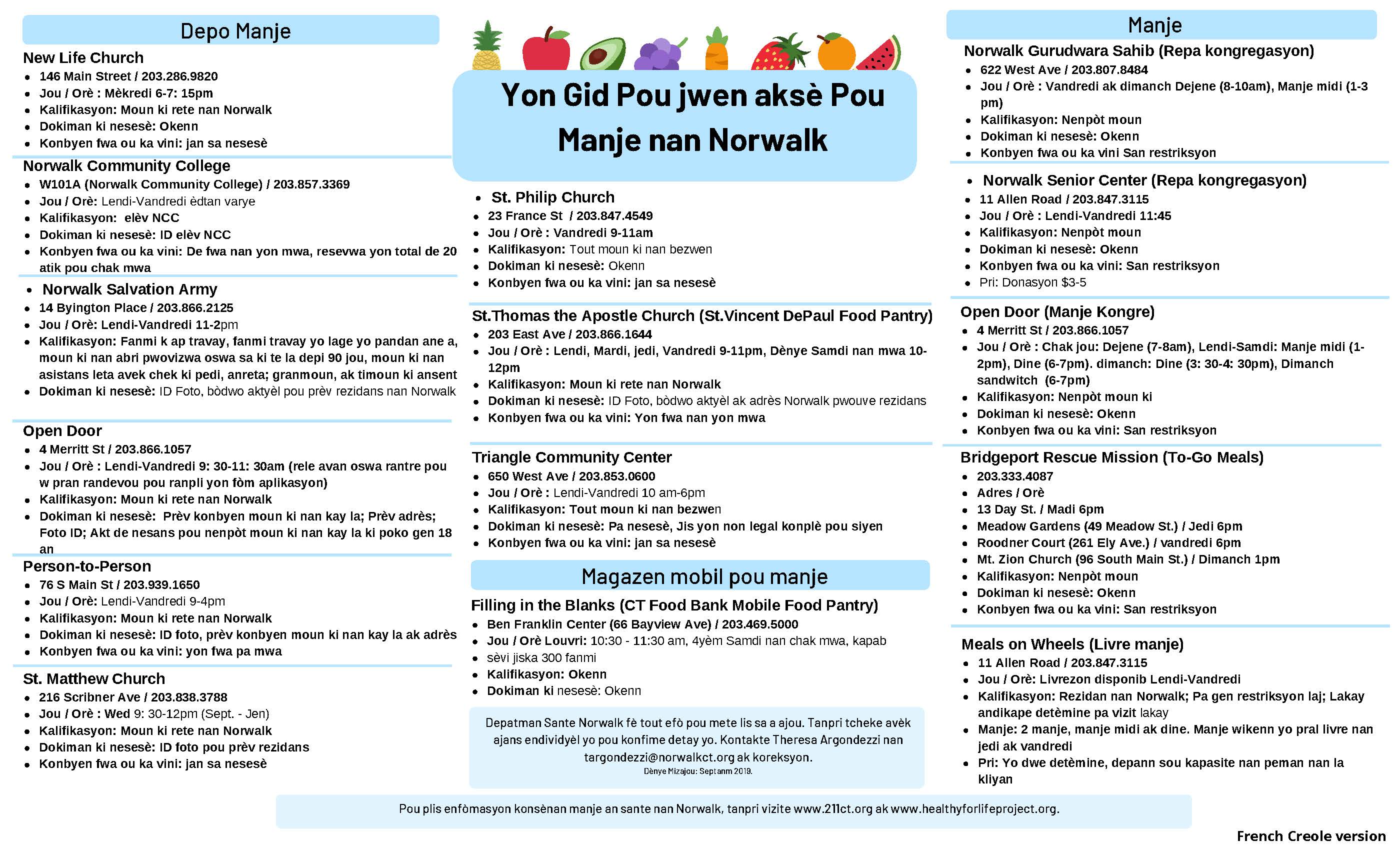 A Guide to Accessing Food in Norwalk  (French Creole)