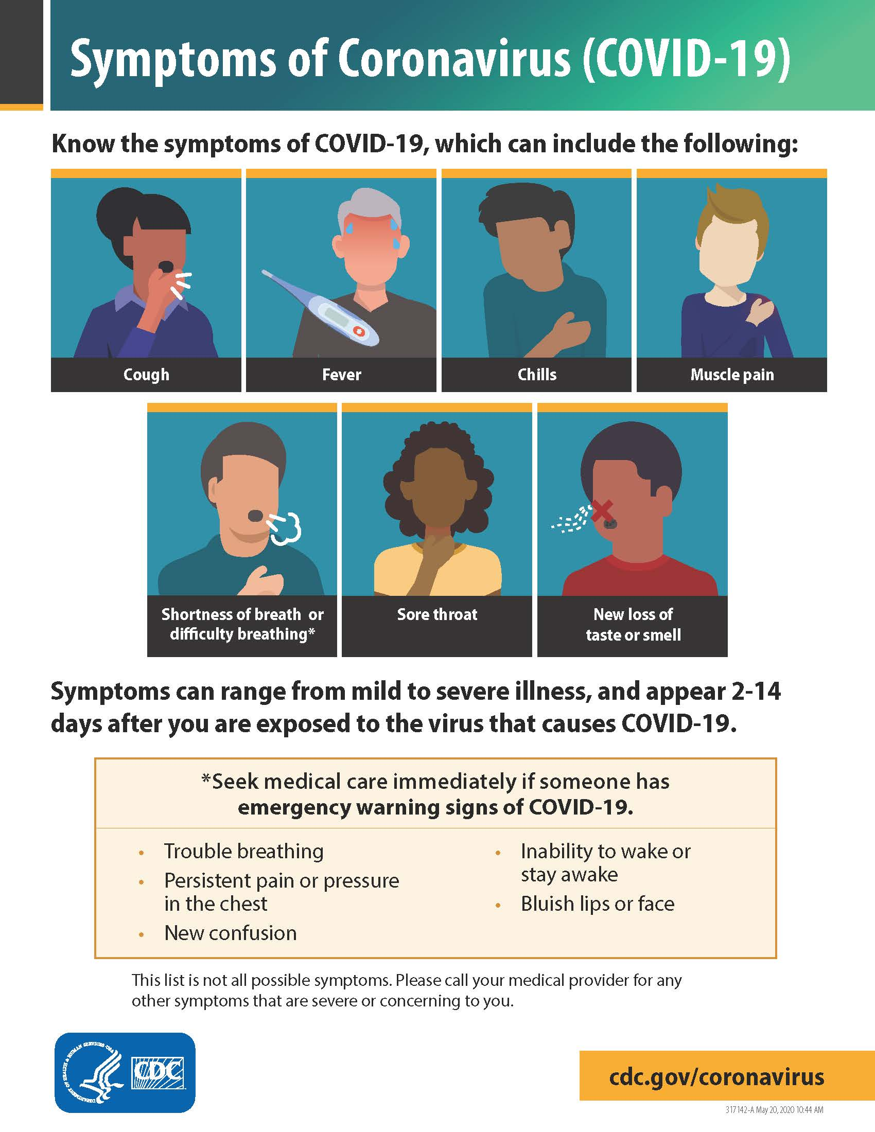 COVID19-symptoms_Updated English